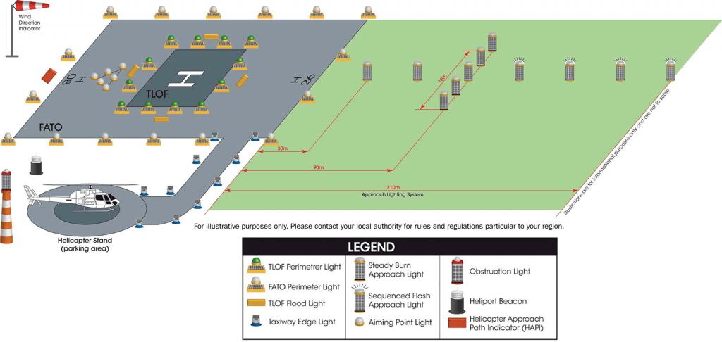HLS diagram