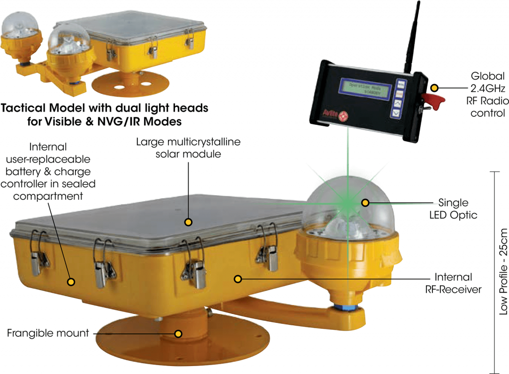 AV-HL-RF-SOL features