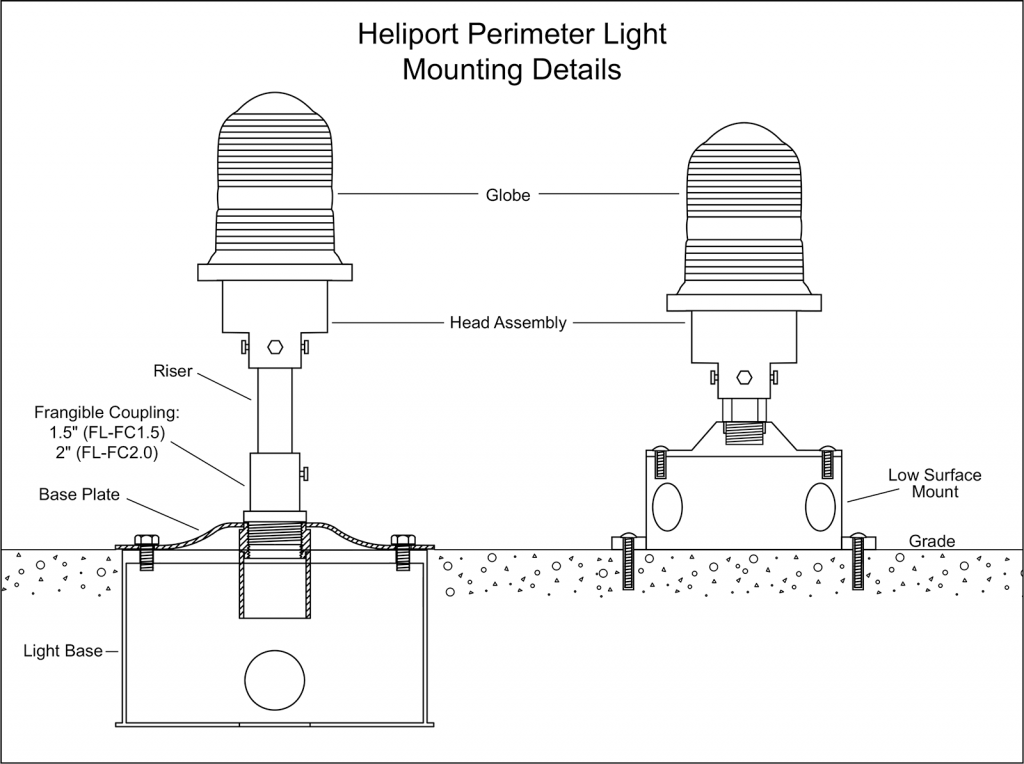 Heliport Perimeter Light Mounting Details