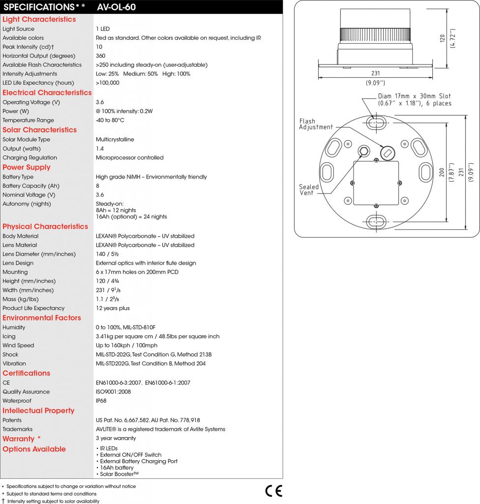 AV-OL-60 specifications