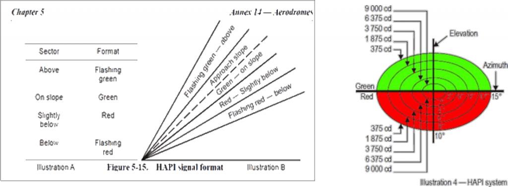 Q72RI03 Q-HAPI System Photometrics