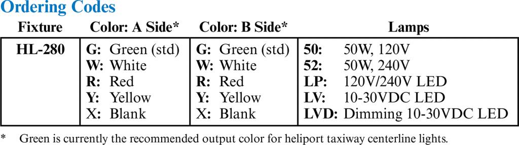HL-280 ordering codes
