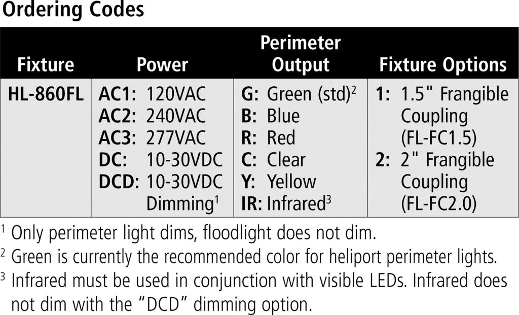 HL-860FL LED Heliport Perimeter Light and Floodlight HPLF ordering codes
