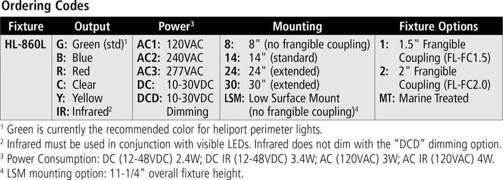 HL-860L LED Heliport Perimeter Light ordering codes