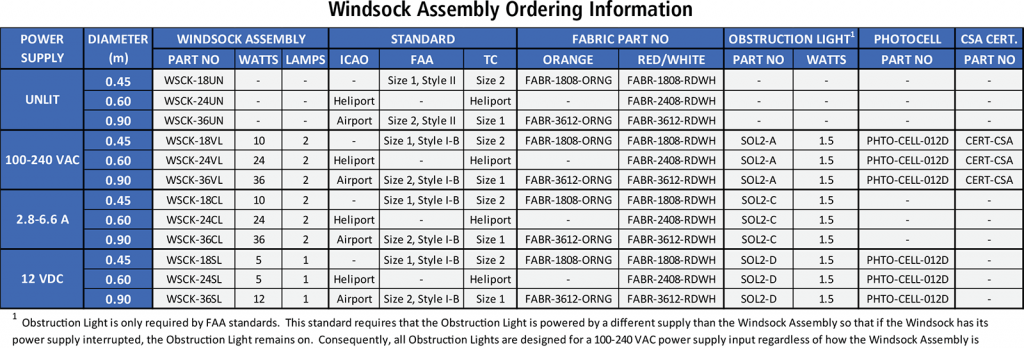 Windsock Assembly Ordering information