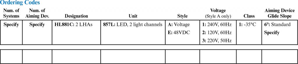 CHAPI LED ordering codes